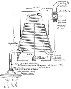 Funcion del calentador solar