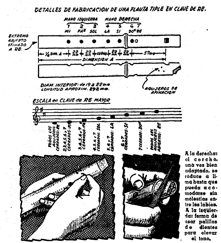 Como hacer una flauta como hacer instrucciones y for Muebles bambu pdf
