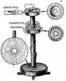 ideas e inventos