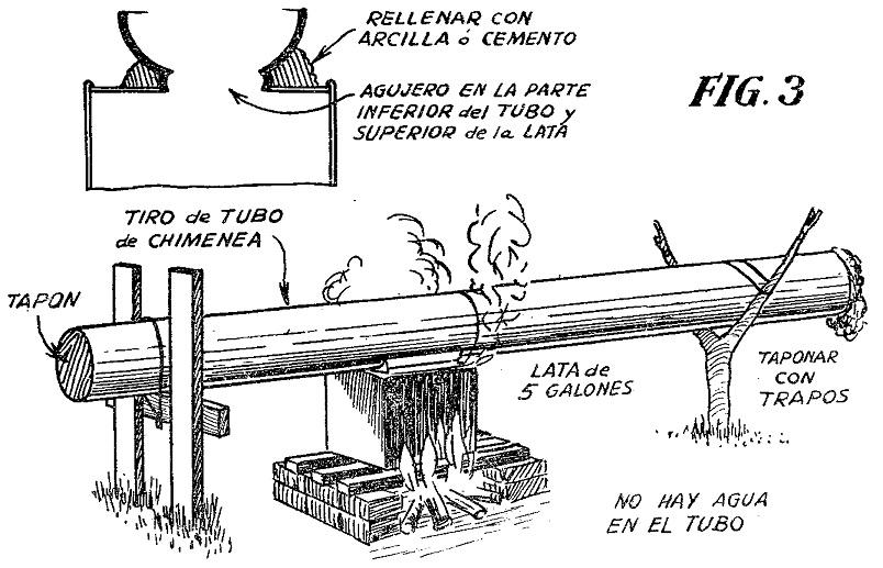 tecnicas para doblar madera