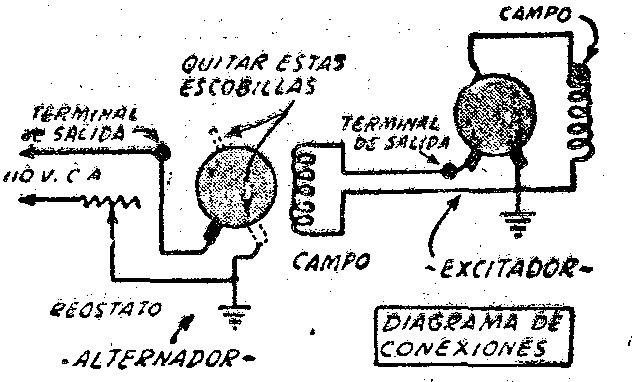 como hacer un generador electrico o planta electrica