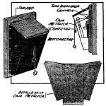 Cajas de FUSIBLES – Como proteger CAJAS DE FUSIBLES
