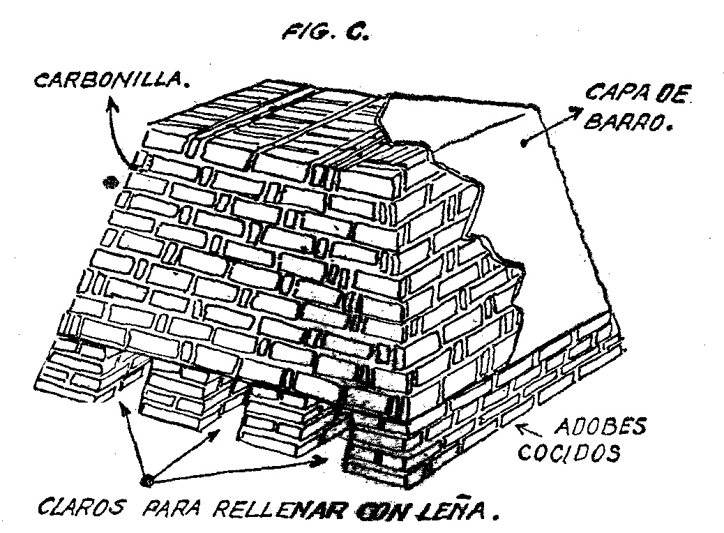Free coloring pages of casa ladrillos - Pared de ladrillo ...