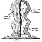 Como hacer MOLDES PARA YESO – esculturas (2 de 3)