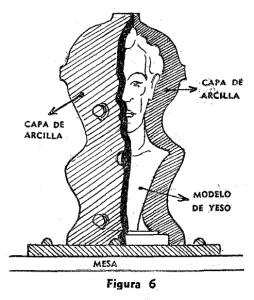 Como hacer MOLDES PARA YESO - esculturas 2 de 3