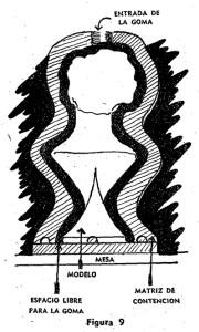 Como hacer MOLDES PARA YESO - esculturas 3 de 3