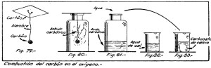 Como hacer - experimentos de quimica con el oxigeno 3