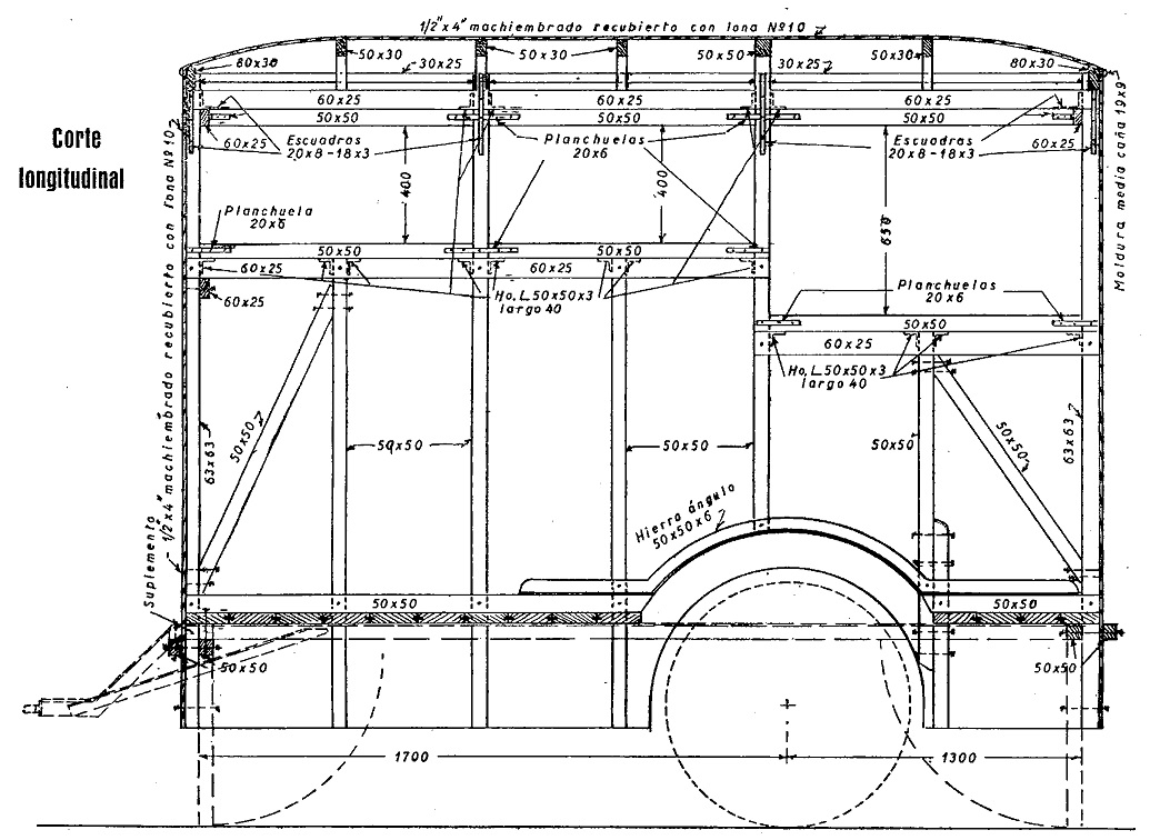 Como hacer un acoplado o remolque para turistas estilo for Planos para construir
