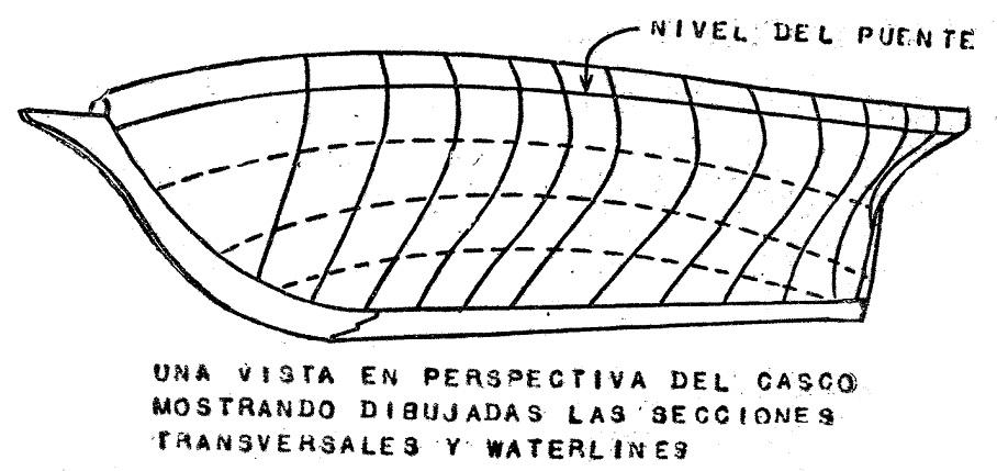 Como hacer un barco a escala la goleta sarand 6 como for Hacer planos a escala