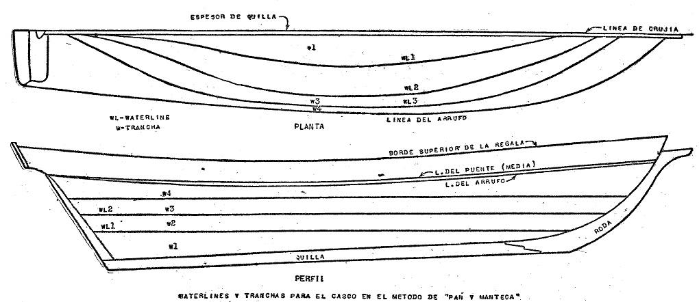 Como hacer un barco a escala la goleta sarand como for Hacer planos a escala