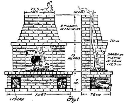 Como hacer un fogon o barbacoa al aire libre como hacer instrucciones y planos gratis - Planos barbacoas de obra ...