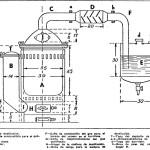 Como hacer un GASOGENO o GENERADOR DE GAS