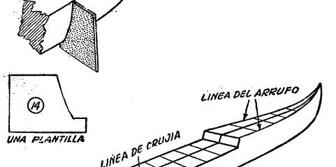 Como hacer un Modelo de GONDOLA VENECIANA 2