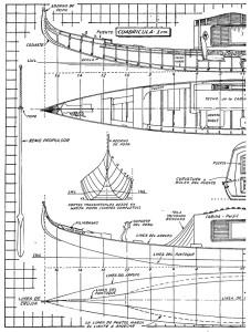 Como hacer un Modelo de GONDOLA VENECIANA 3