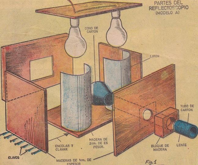 Como hacer un espectroscopio casero c 243 mo hacer un - Como fabricar un pluviometro ...