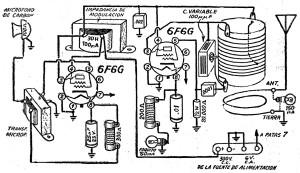 Como hacer un TRANSMISOR RADIOTELEFONICO