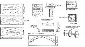 Como hacer un dinamometro casero