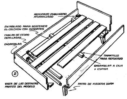 Como hacer una cama de madera paso a paso como hacer for Como hacer una base de cama