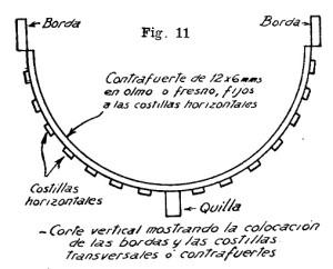 Como hacer una CANOA DE LONA 2