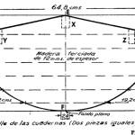 Como hacer una CANOA DE LONA (3 de 5)