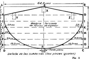 Como hacer una CANOA DE LONA 7