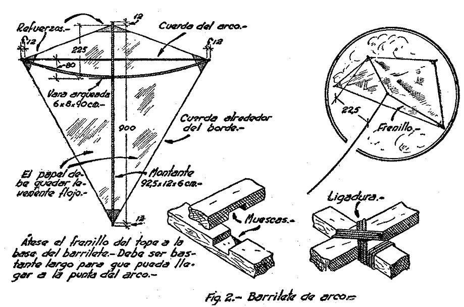 Como hacer una cometa facil for Hacer planos facil