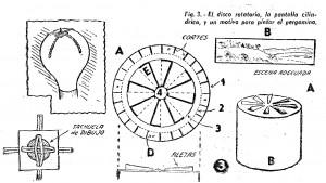 Como hacer una LAMPARA GIRATORIA 3