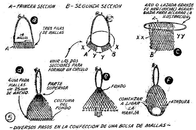 Manualidades con MALLA - Como hacer BOLSAS DE MALLA | Como hacer ...
