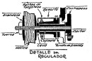 Motores aeromodelismo - Como funciona un MOTOR