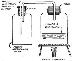 acido citrico formula y como hacer acido citrico