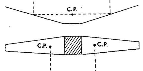 aeromodelismo 3