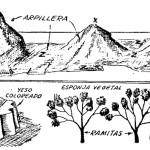 Como hacer DECORACION TRIDIMENSIONAL (1 de 2)