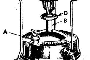 calentador primus 1