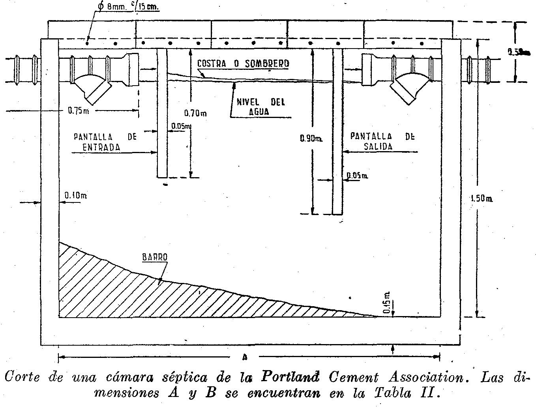 Fosa septica casera dise o hydraulic actuators - Construir fosa septica ...