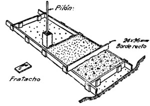 caminos de concreto 1