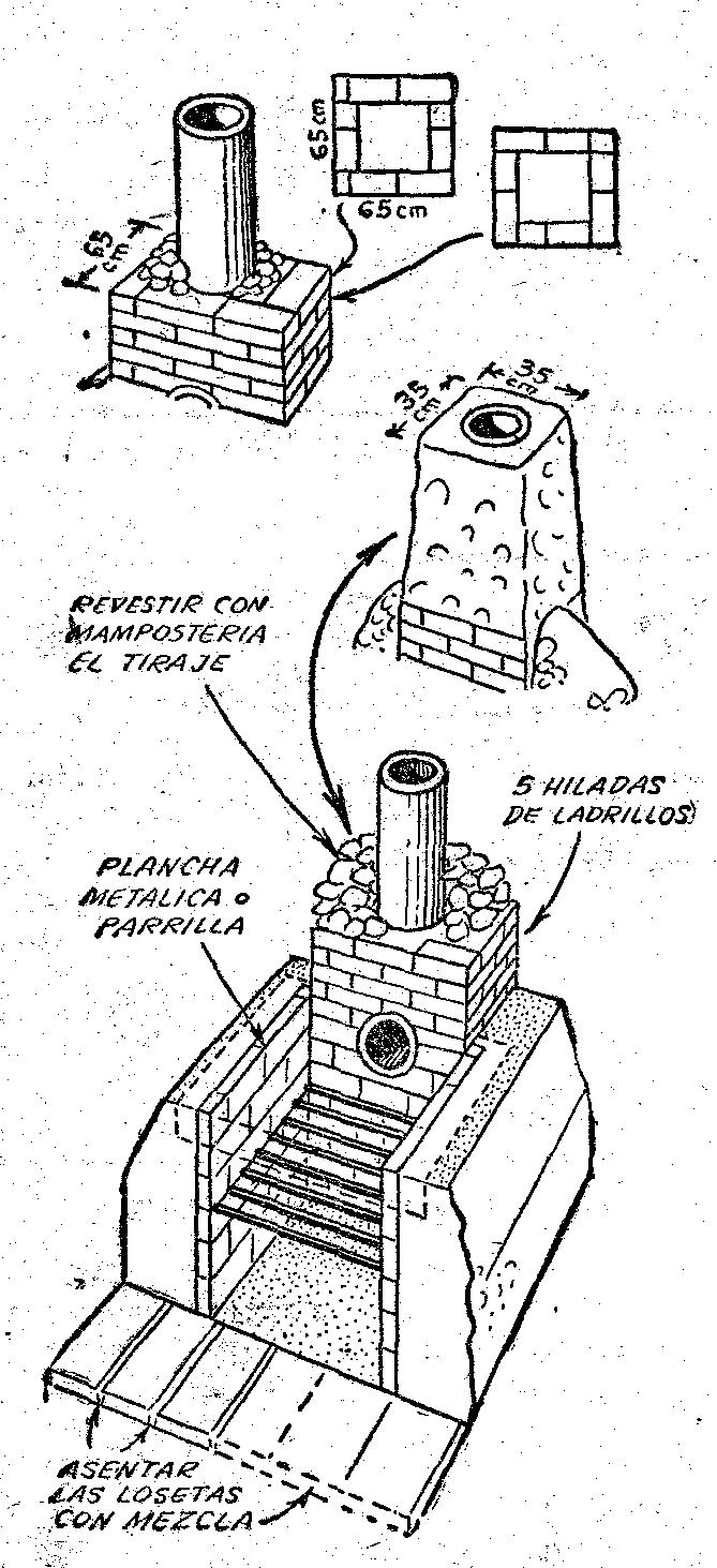 Como hacer una barbacoa o parrilla de ladrillos como Como construir una barbacoa