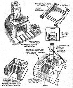 Como hacer una barbacoa o parrilla de ladrillos como for Como hacer una parrilla para barbacoa