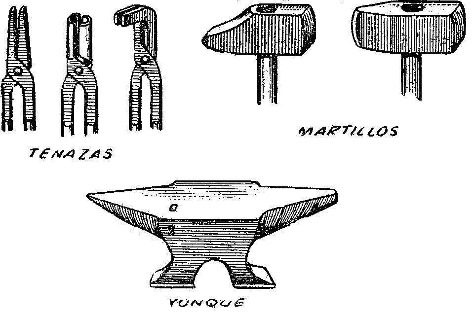 Explicacion de como soldar hierro y acero con fragua :