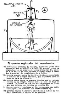 como hacer un anemometro 5
