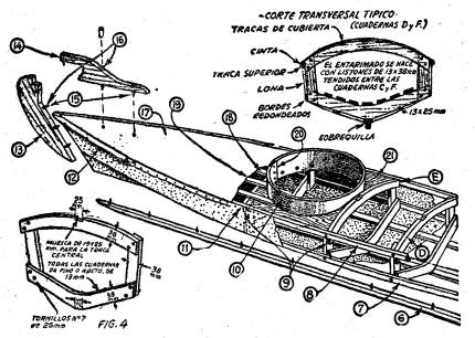 como hacer un kayak o piragua