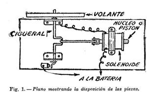 como hacer un motor solenoide casero 4