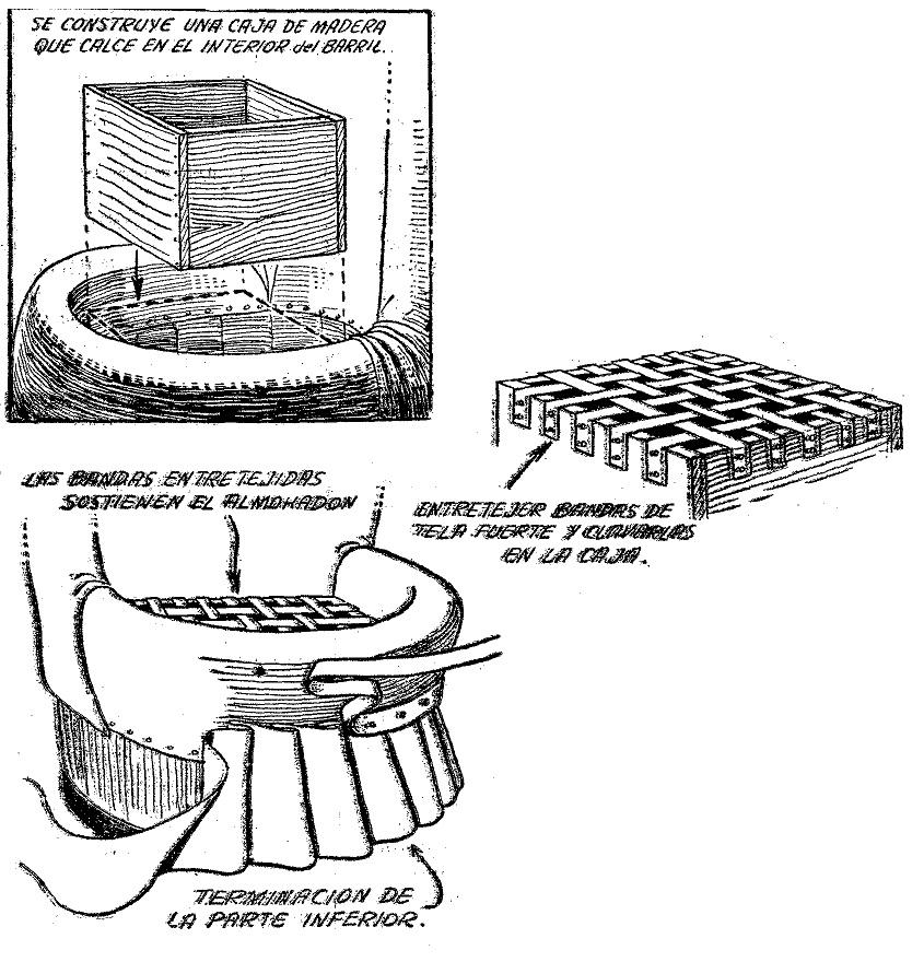Como hacer un sillon de un tonel barrica o barril de for Como hacer un sillon con una cama