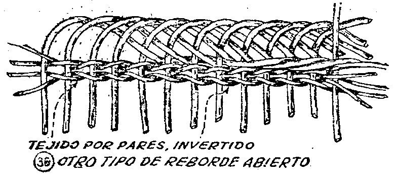 Como hacer cestas de mimbre o canastas de mimbre o junco - Cestas de mimbre ikea ...