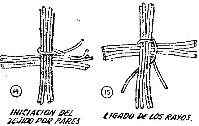 Como hacer una cesta de mimbre 6 como hacer instrucciones y planos gratis - Decorar cestas de mimbre paso a paso ...