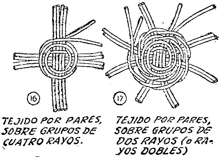 como hacer cestas de mimbre o canastas de mimbre o junco