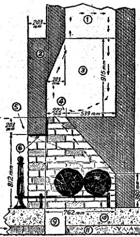 Como hacer una chimenea paso a paso y que no retorne humo - Como hacer una chimenea de obra ...