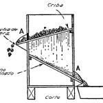 Como hacer una CRIBA, cernidor o tamiz