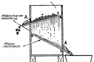Como hacer una CRIBA, Cernidor o tamiz 2