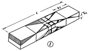 como hacer una helice - aeromodelismo 2