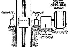 como hacer una rueda hidraulica